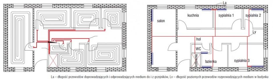 projekt ogrzewania podłogowego